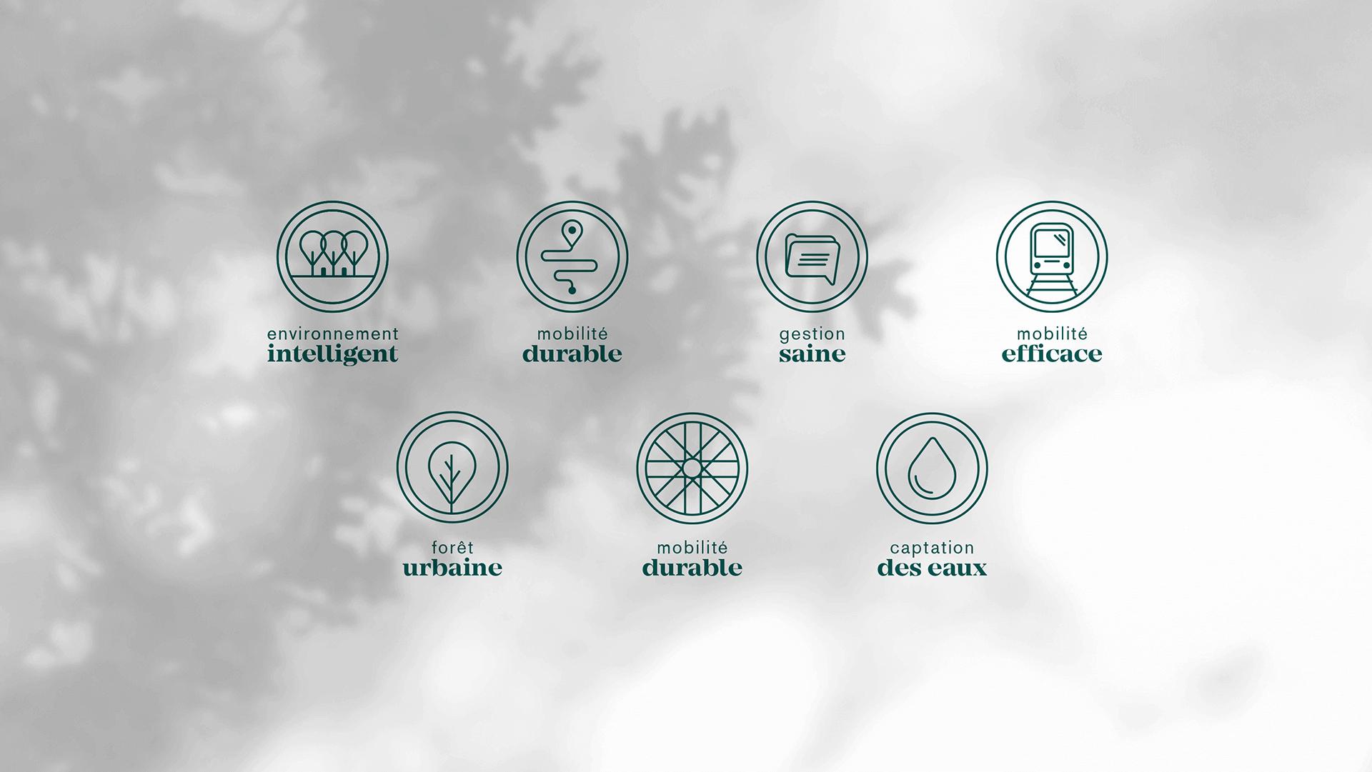 Marketing territorial et Campagne publicitaire   Différentes icones utilisées pour la campagne publicitaire   Candiac